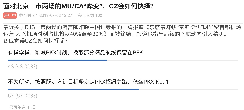 CZ 是否坚守PKX 100人次票决结果
