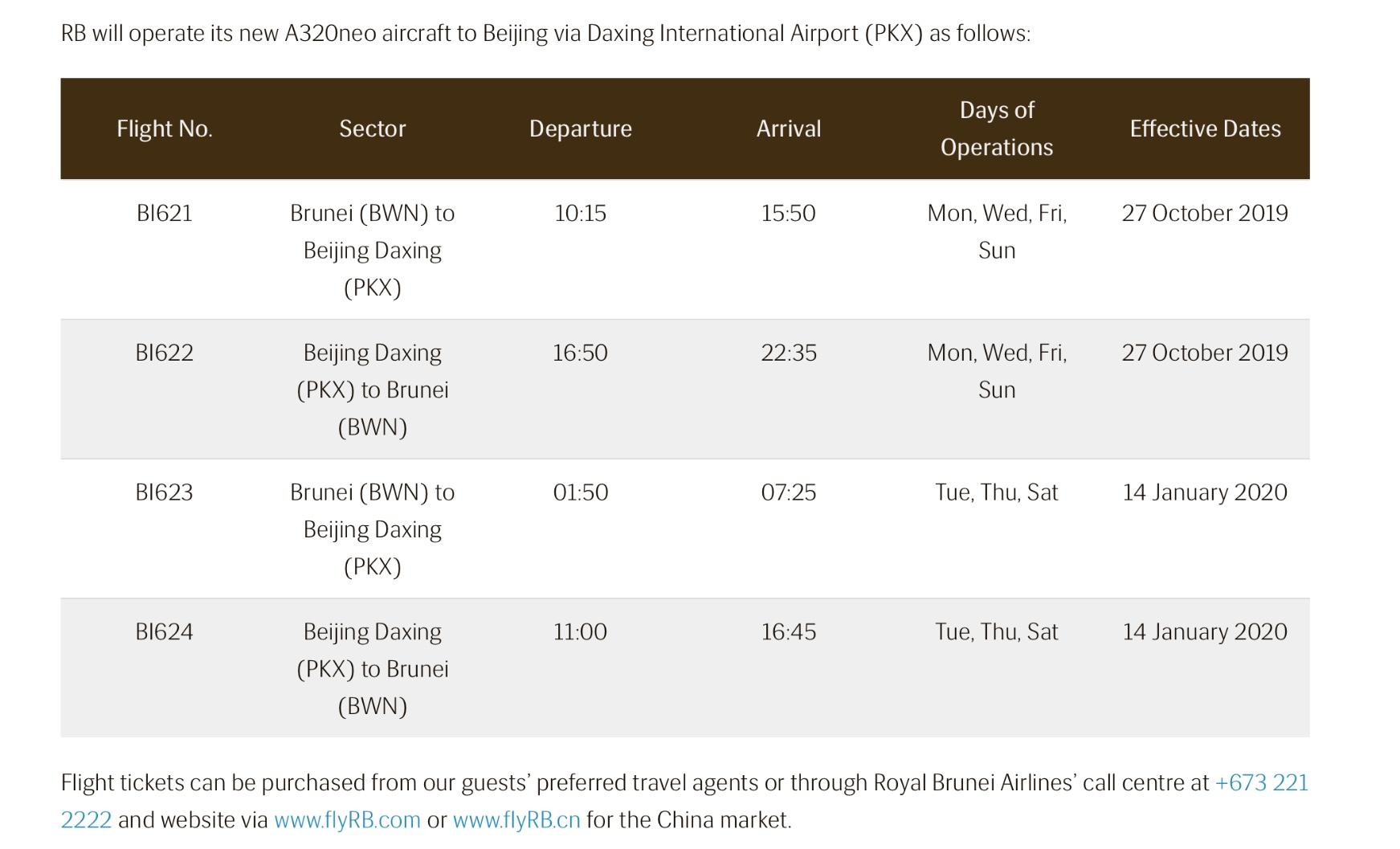 BWN-PKX schedule