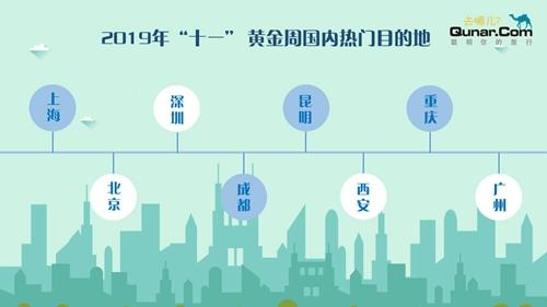 十一黄金周热门目的地.jpg
