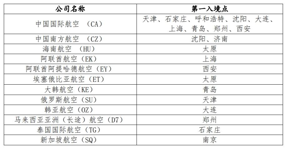 6EC14609-BD1F-4D9C-890D-FAB129C107DA.jpeg